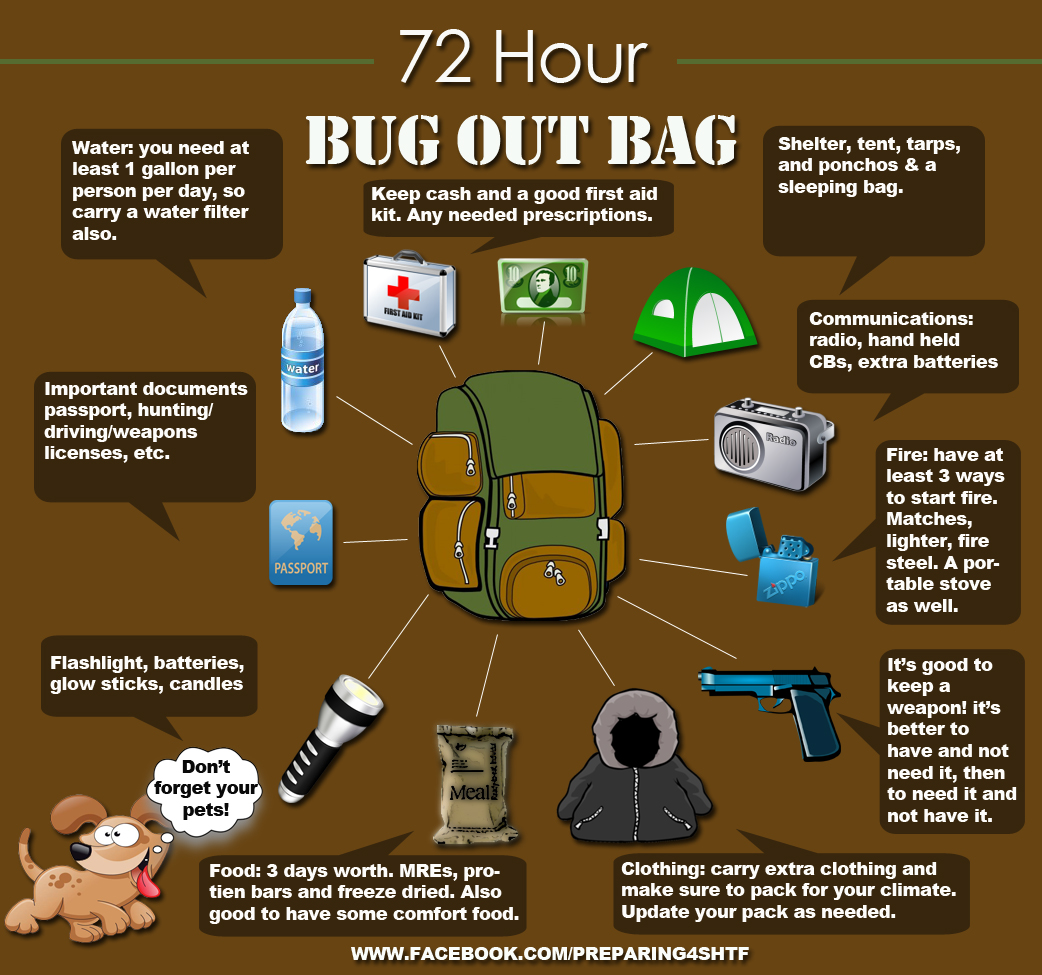 Bug Out Bag Bob The Savannah Arsenal Project