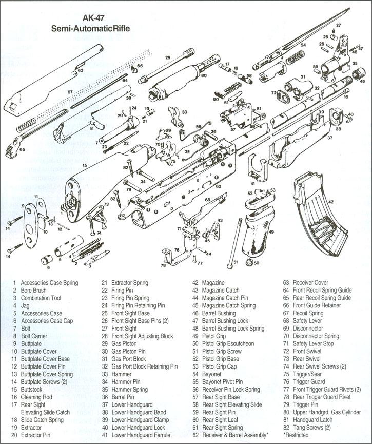 wooden ak 47 plans