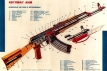 AK-47 Exploded View