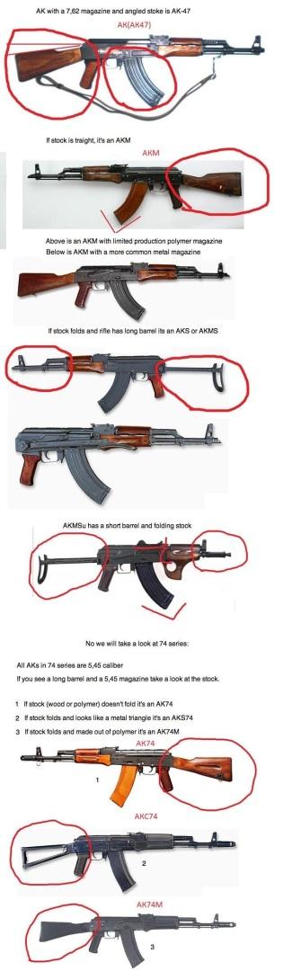 AK47 AKM AK74 Stock Recognition