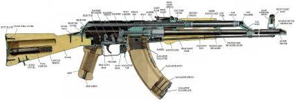AK47 Exploded Diagram