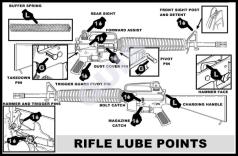 AR15 Lubrication 3