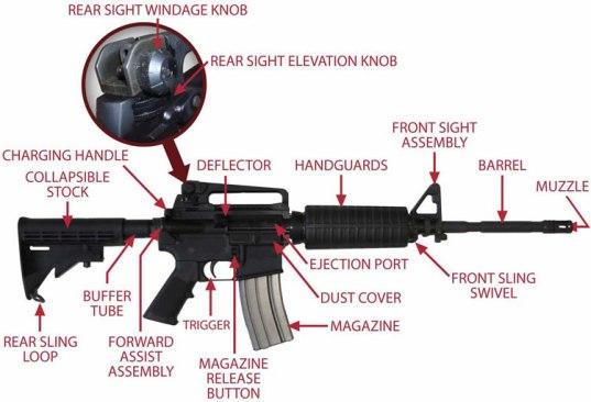M4 Parts