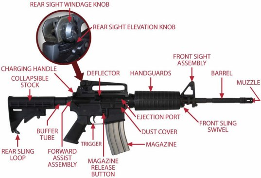 Ar15 Lube Diagram Wiring Diagram For Professional