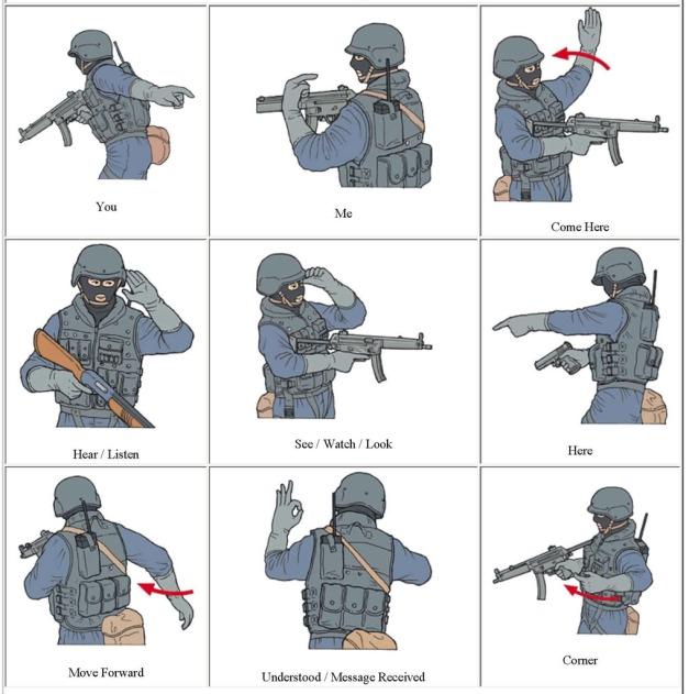Swat Hand Signals 1