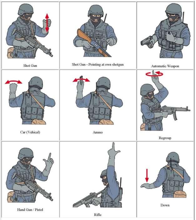 SWAT Hand Signals 4