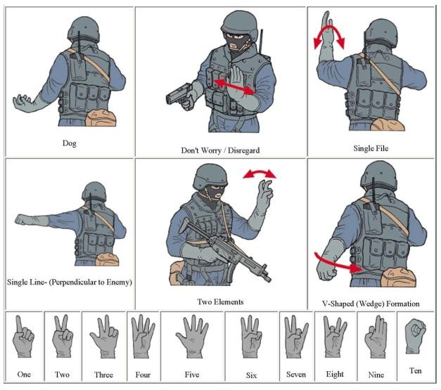 SWAT Hand Signals 5