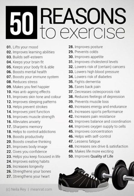 Fifty Reasons To Exercise