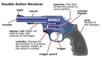 Parts of a Revolver