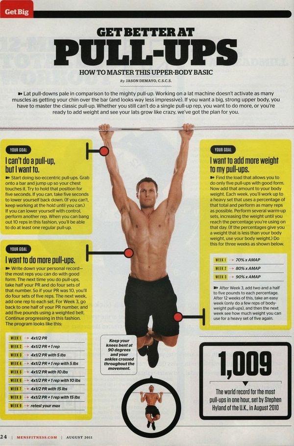 Men's Fitness Get Better At Pull-Ups
