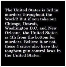 World Murder Statistics
