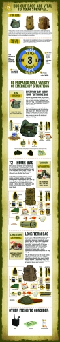 Bug-Out Bag Guide
