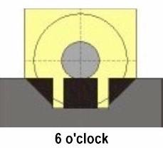 6 oclock hold