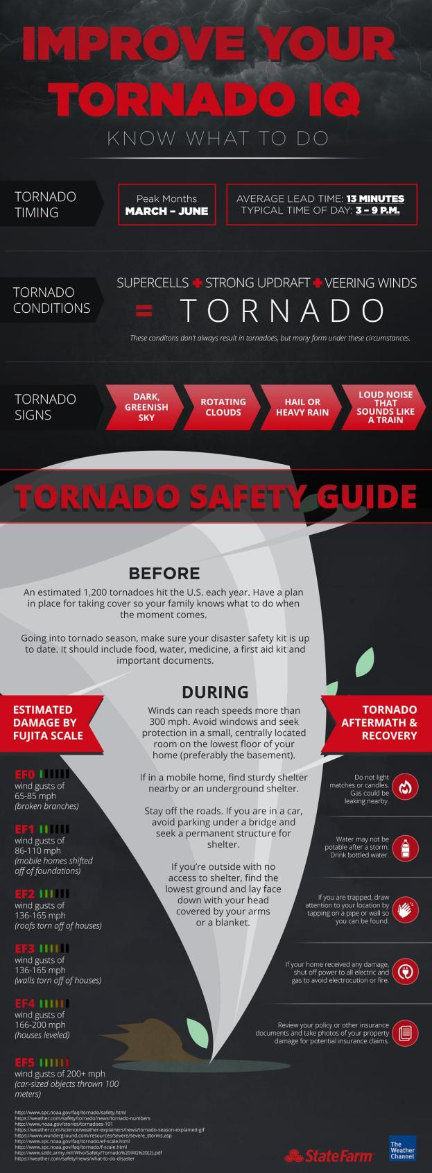 Tornado Information