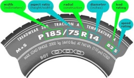Tire Markings Identification