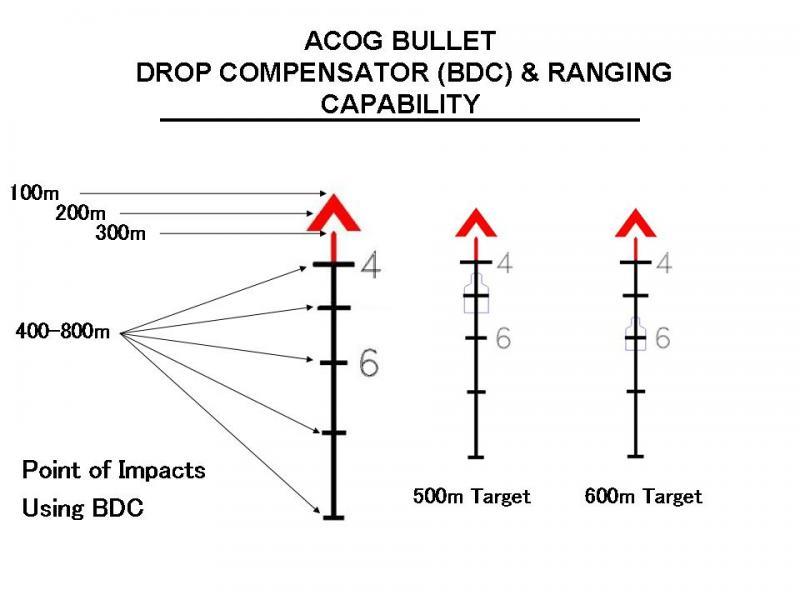 acog_bullet_303190345_std.jpg