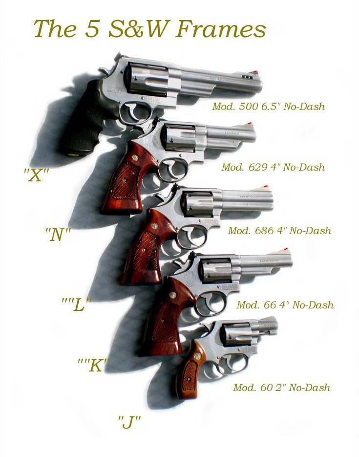 Smith Amp Wesson Revolvers The Savannah Arsenal Project