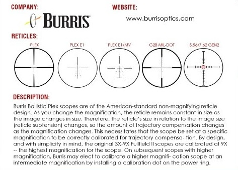 Burris Reticles