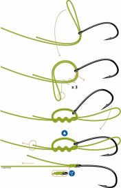 how to tie fishing line