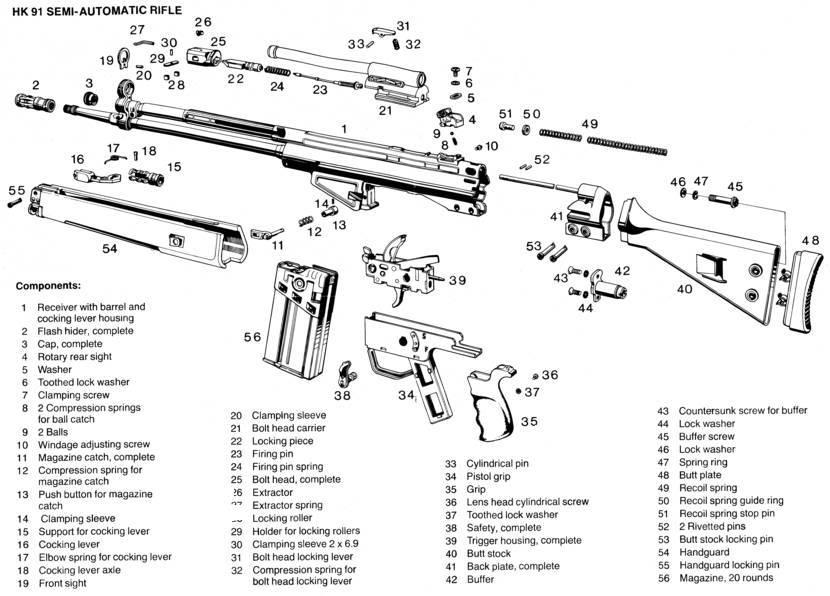 HK-91 G3 Exploded Diagram | The Savannah nal Project