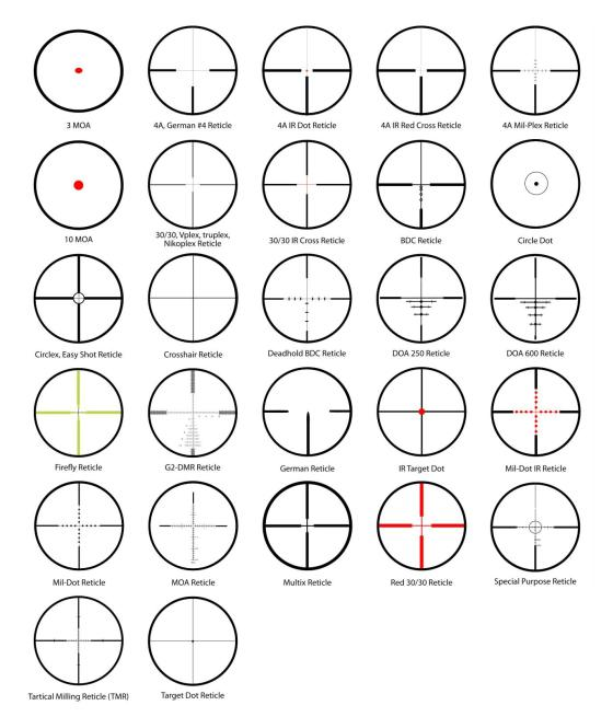 Rifle-Scopes-Reticles