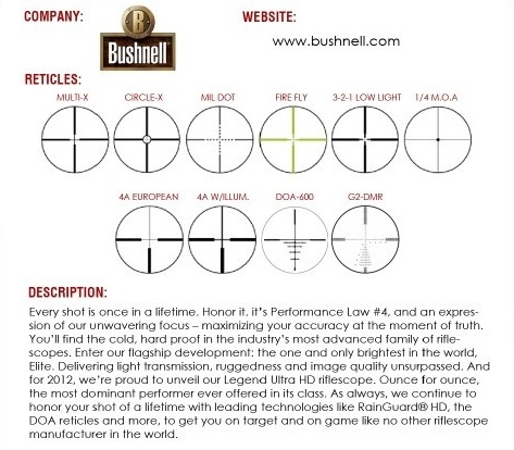 Bushnell Reticles