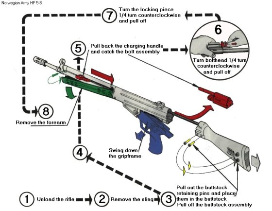 disassemble_the_g3_rifle_by_saudi6666-d729mr2