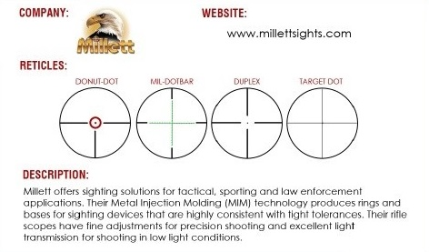 Millett Reticles