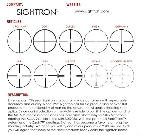 Sightron Reticles