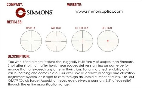 Simmons Reticles