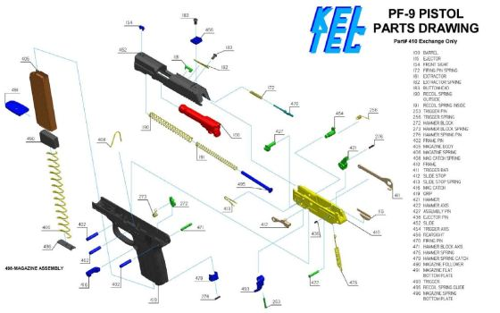 kel-tec_pf-9_parts_diagram