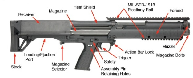 Kel-Tec_Shotgun_KSG_picatinny_rails