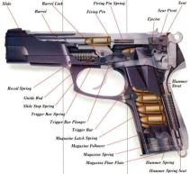 Ruger P Series Cut Away
