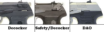 Ruger P Series Decocker
