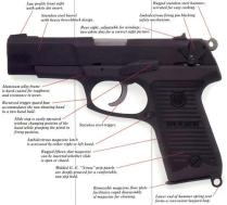 Ruger P Series Parts