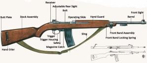 M1 Carbine Parts