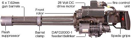 Dillon M134D Minigun