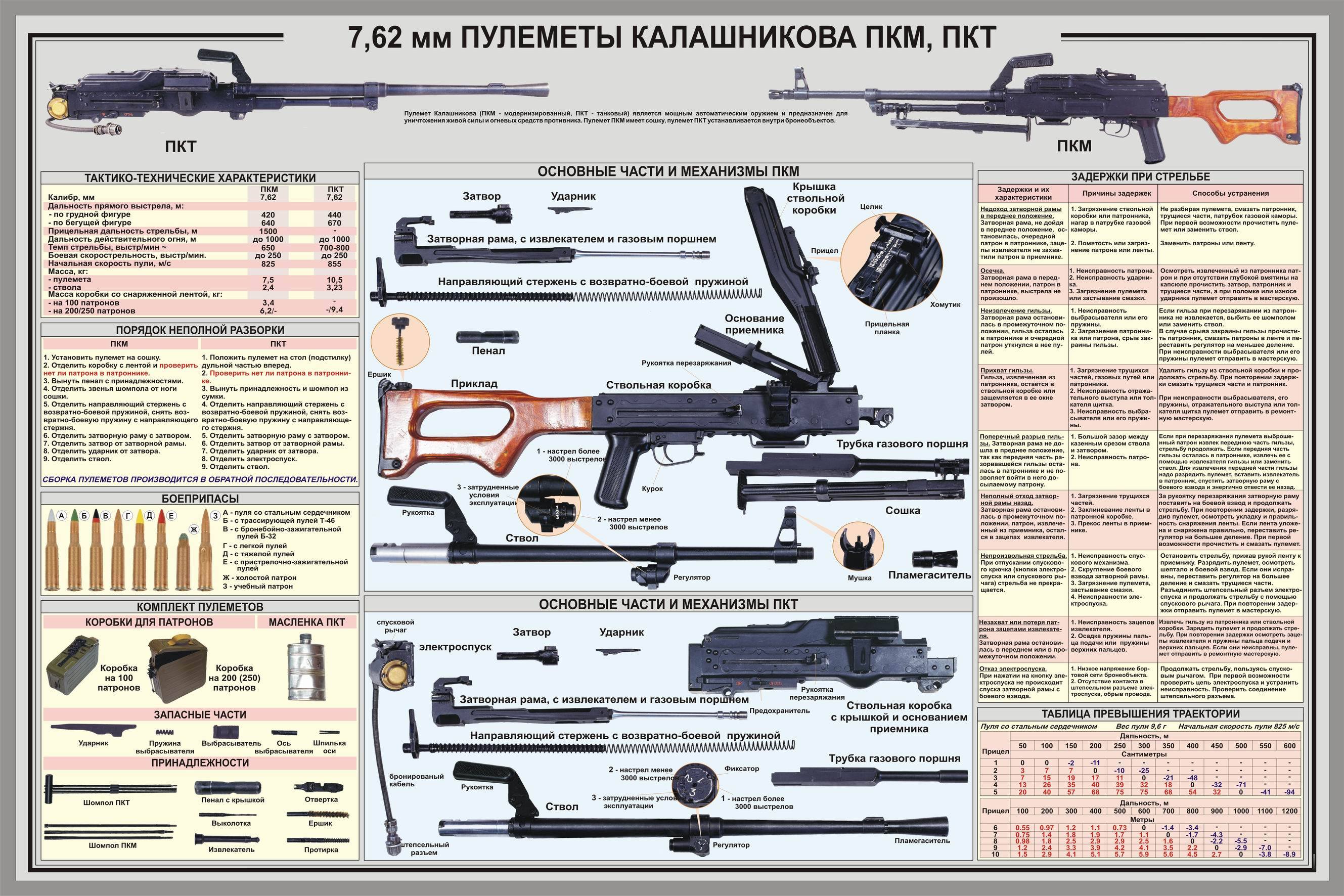 armory and machine wiki