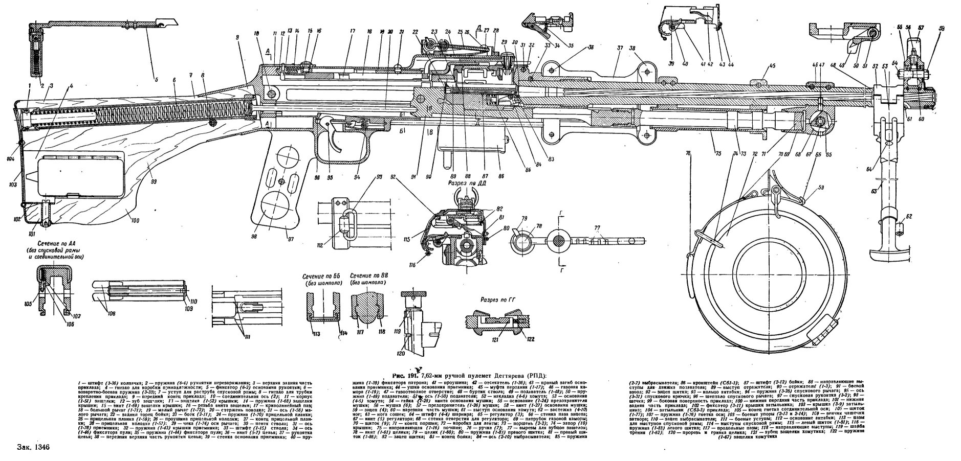 Schematic Of Ak 47 Wiring Diagram Master Blogs Sks Machine Guns The Savannah Arsenal Project Cool
