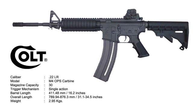Colt M4 22lr Carbine The Savannah Arsenal Project