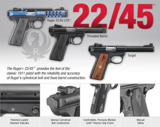 Ruger 22-45