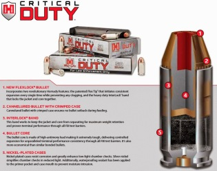 Hornady Critical Defense / Duty Poster