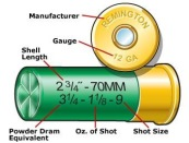 shotgun shell parts marking identifcation