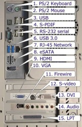 Identifying Computer Ports
