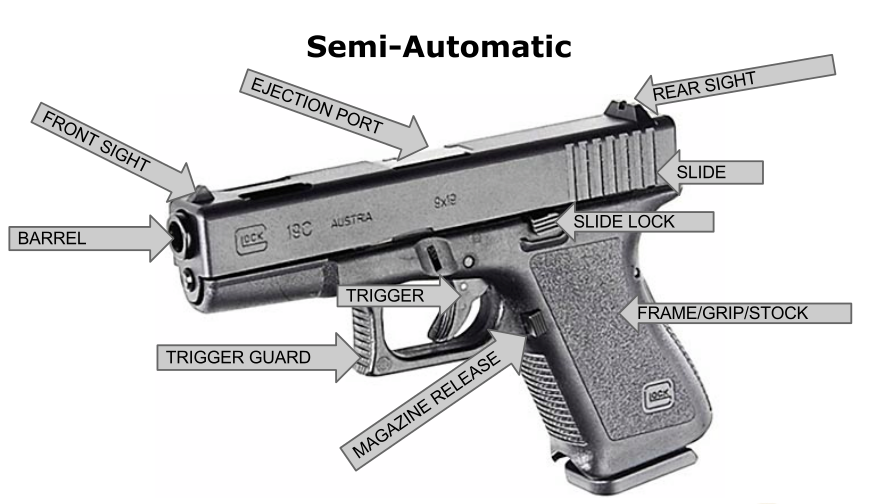 semi auto pistol parts diagram the savannah arsenal project rh savannaharsenal com glock pistol parts diagram flintlock pistol parts diagram